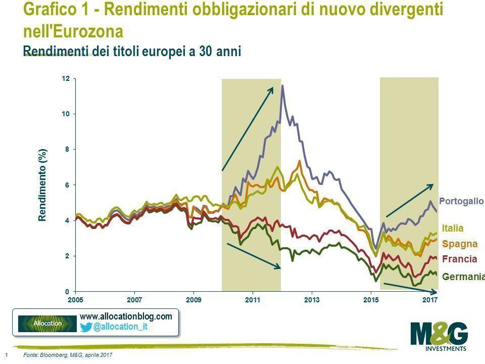 divergenceIT1