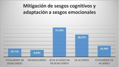 analisis_encuesta_behav_3