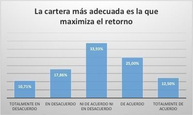 analisis_encuesta_behav_4
