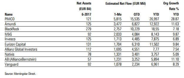 inflows_provider_june