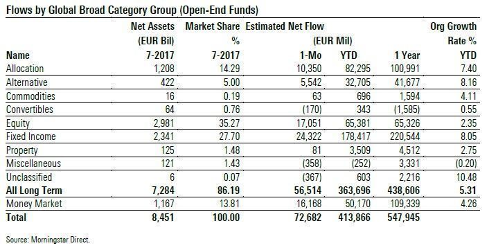 FundFlows_Aug17_BroadCat