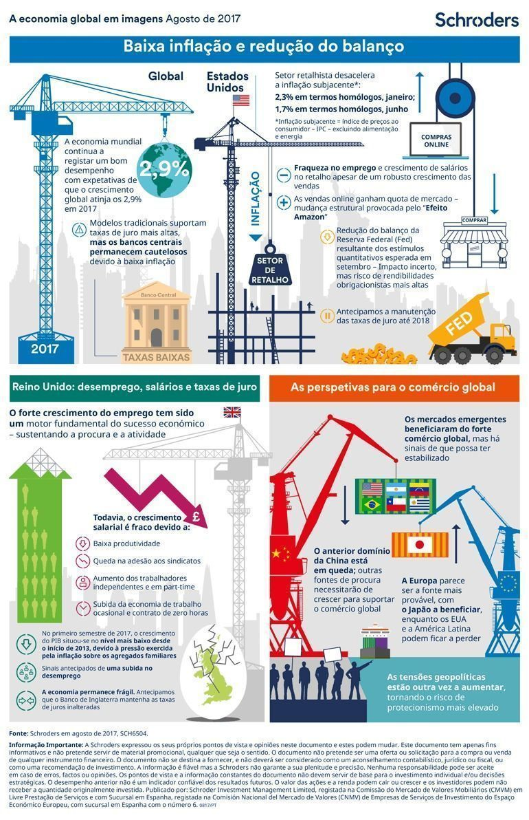 Global-Economic-Outlook-Infographic-PTPT-Ago17