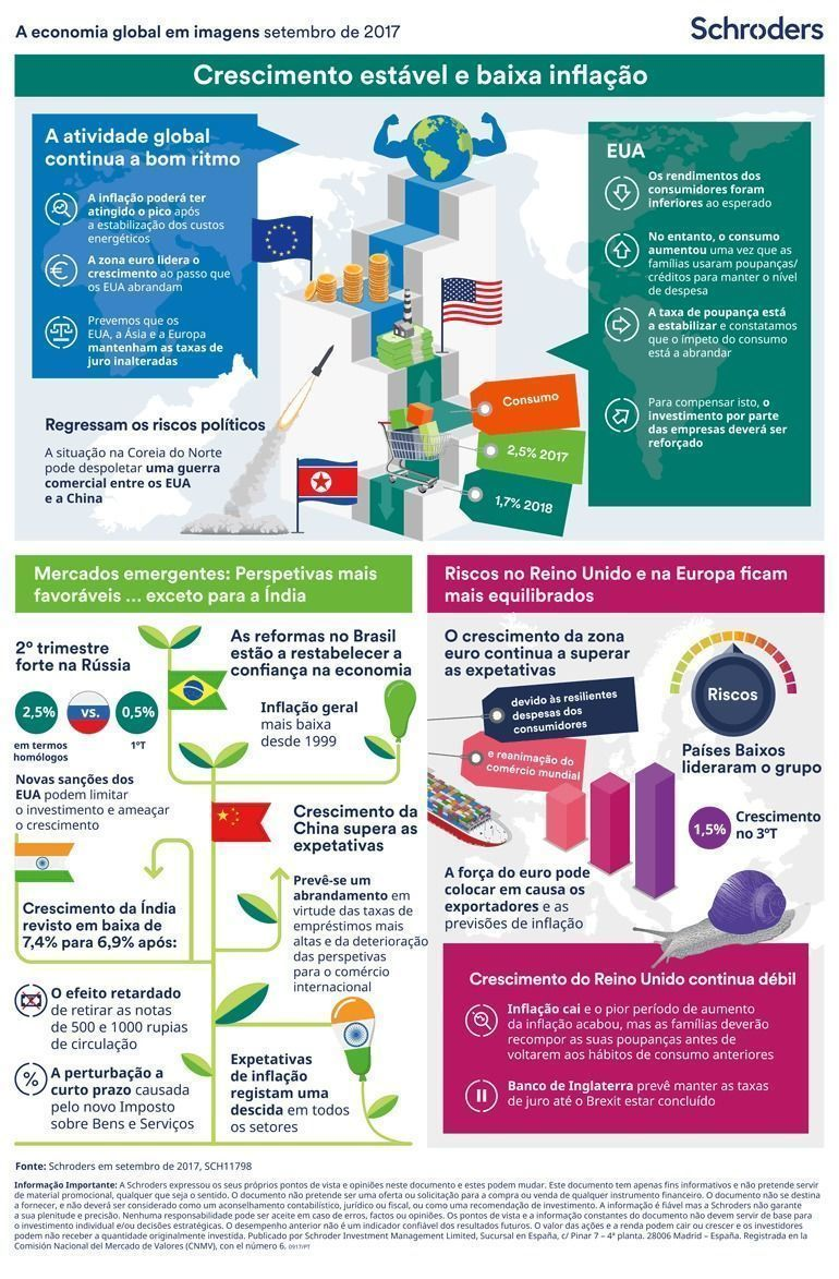 Global-Economic-Outlook-Infographic-PTPT-Sep17