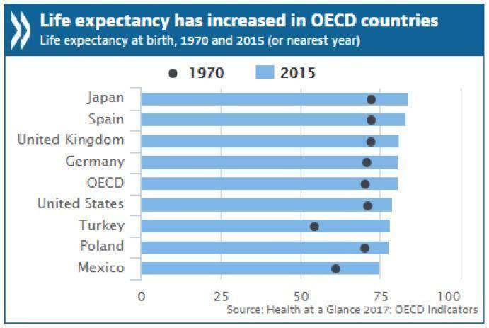 __OECD
