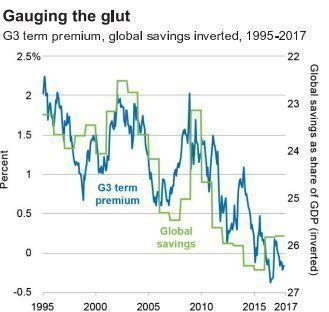 BlackRocks_global_savings
