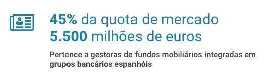 quota de mercado grupos espanhois