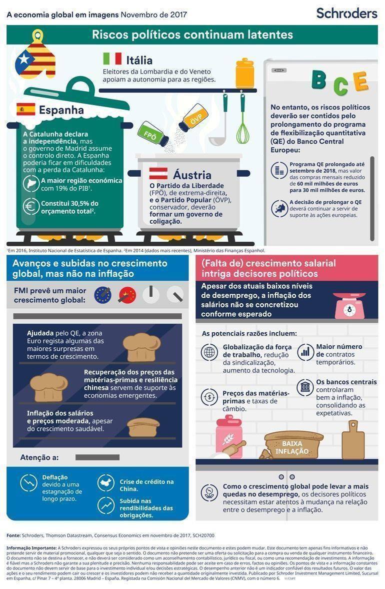 Global-Economic-Outlook-Infographic-PTPT-Nov17