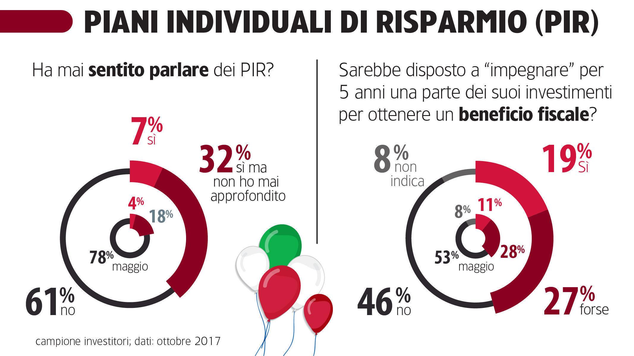 Infografica_autunno2017-06
