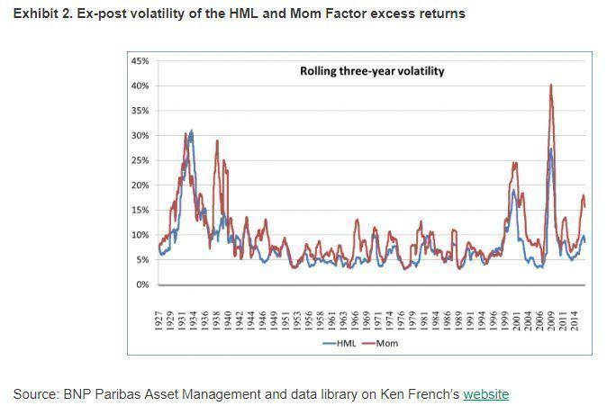 Factor_Investing_2