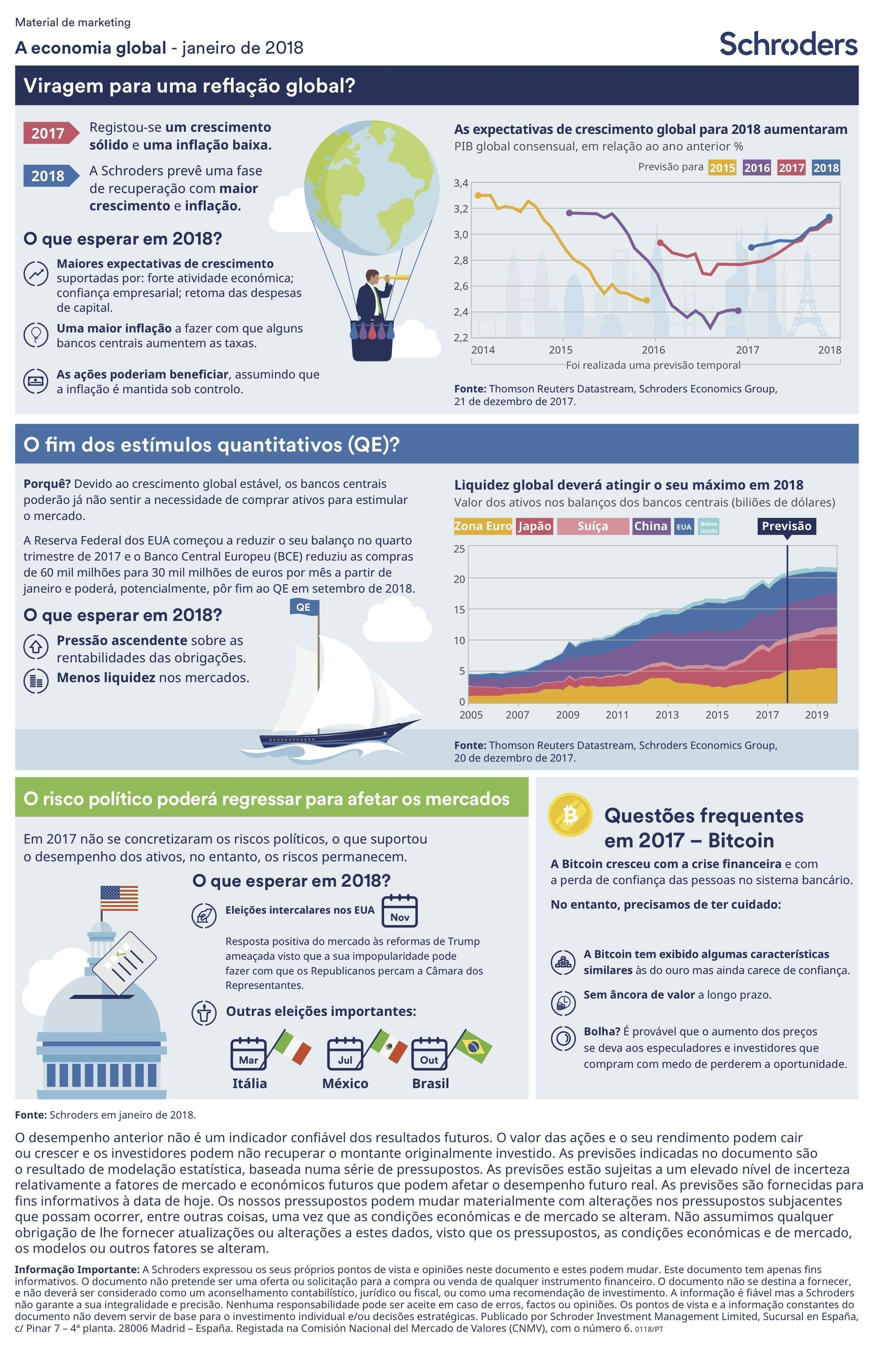 schroders-economic-infographic-ptpt