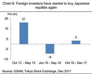 Abenomics_4
