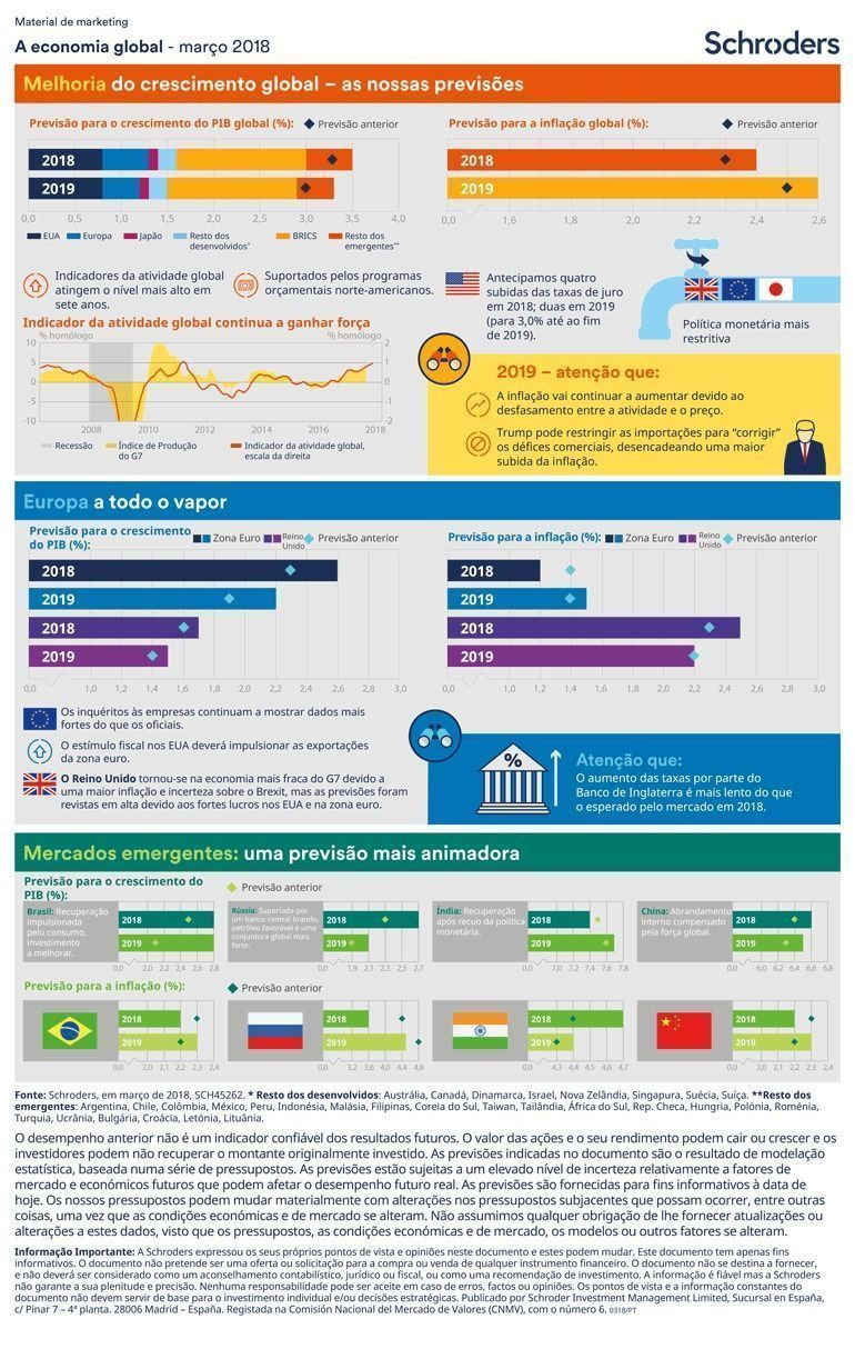Schroders-Economic-Infographic-PTPT