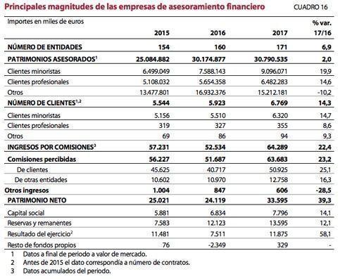Datos EAFI 2017