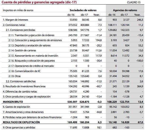 RADIOGRAFÍA ESPAÑOLA AMAZON
