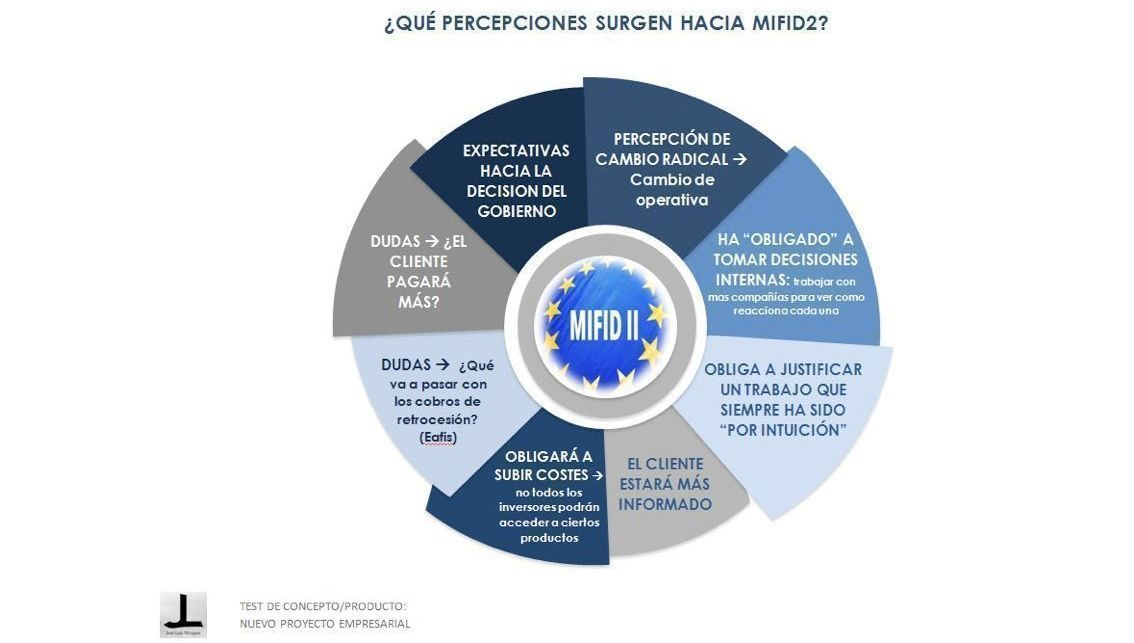 MiFID_II_ok