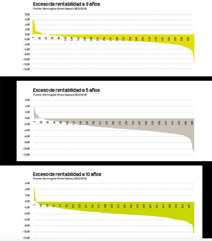 pensiones_vs_indices