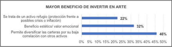 beneficio_del_arte