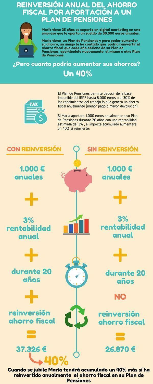 reinversio_n_anual_del_ahorro_fiscal_por_aportacio_n_a_un_plan_de_pensiones__1_