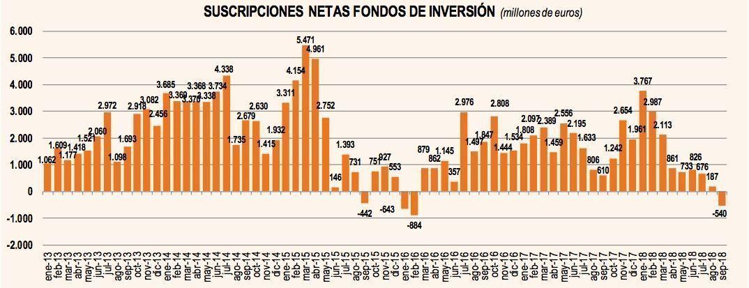 fondos_reembolsos