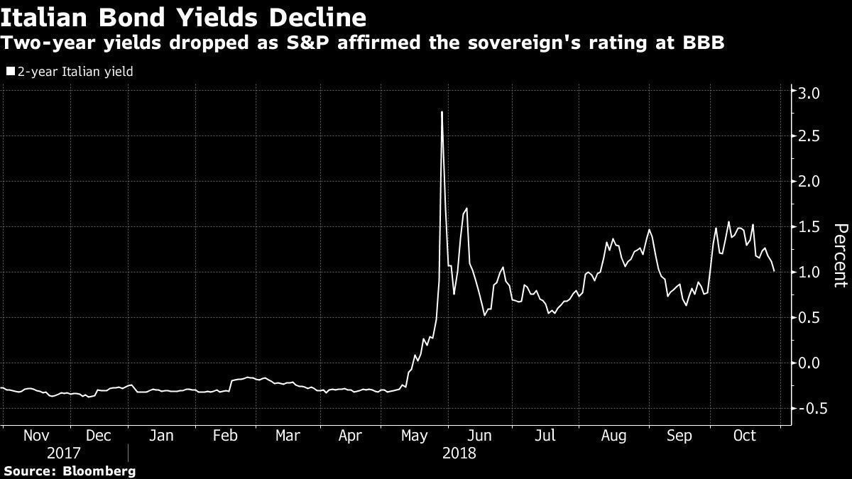 Italian_Bonds
