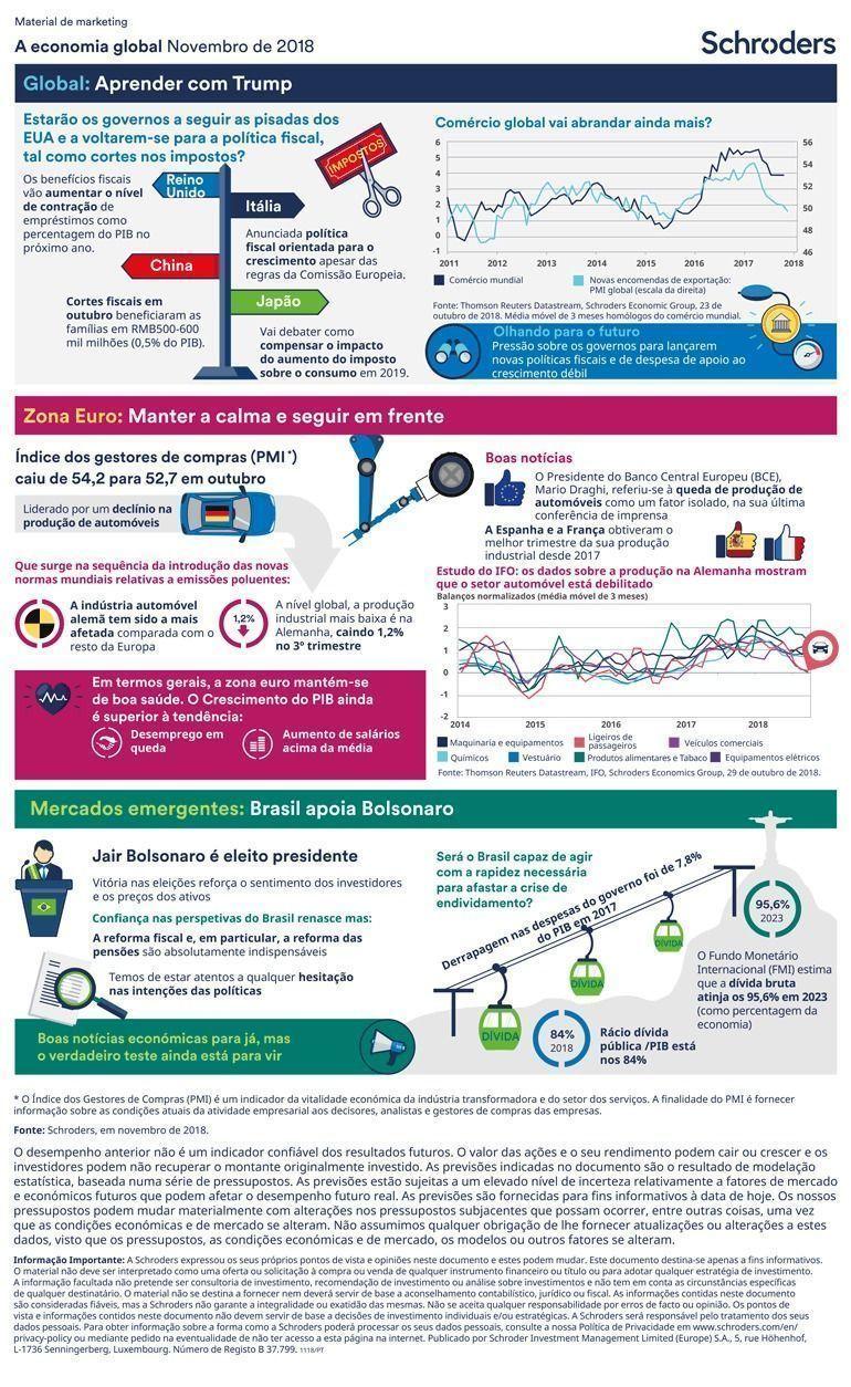 Schroders-Economic-Infographic-PTPT-Nov__1_