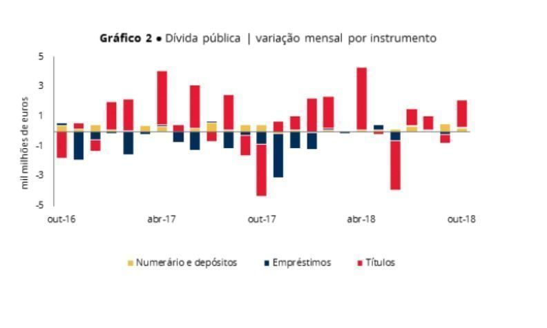 Divida publica1 out