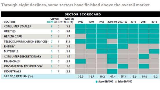 sectores_recesion