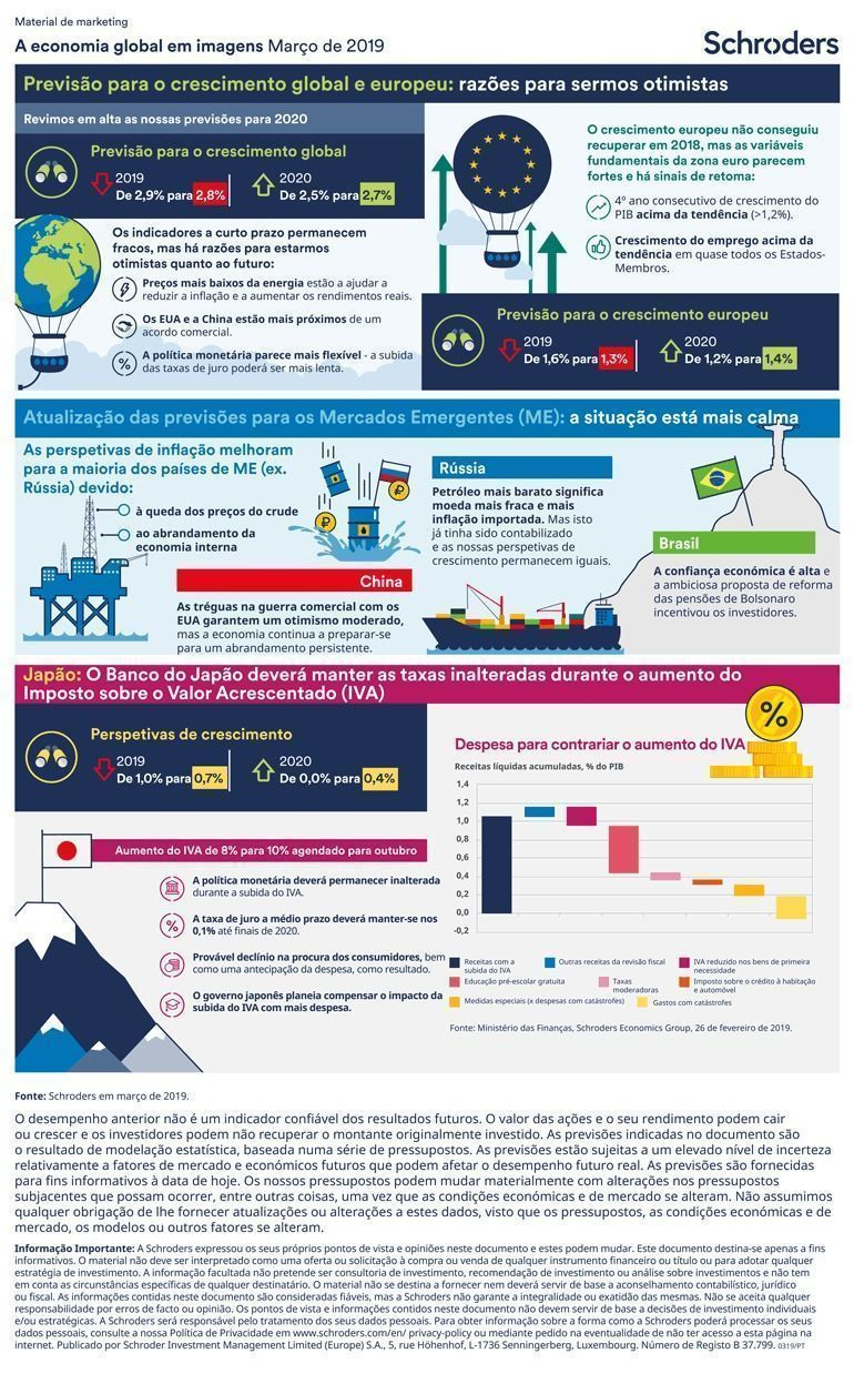 schroders-economic-infographic-ptpt-marzo2019