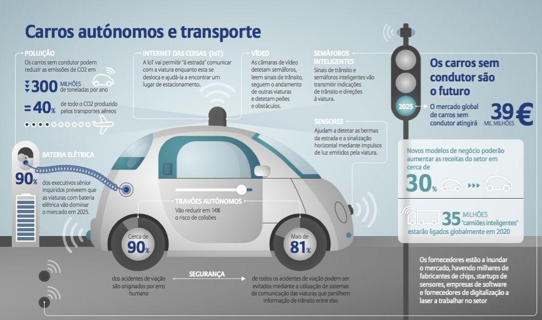 carros_aut_nomos