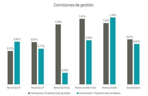 comisiones_planes_de_pensiones