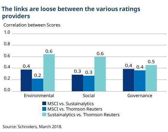 ratings-provider