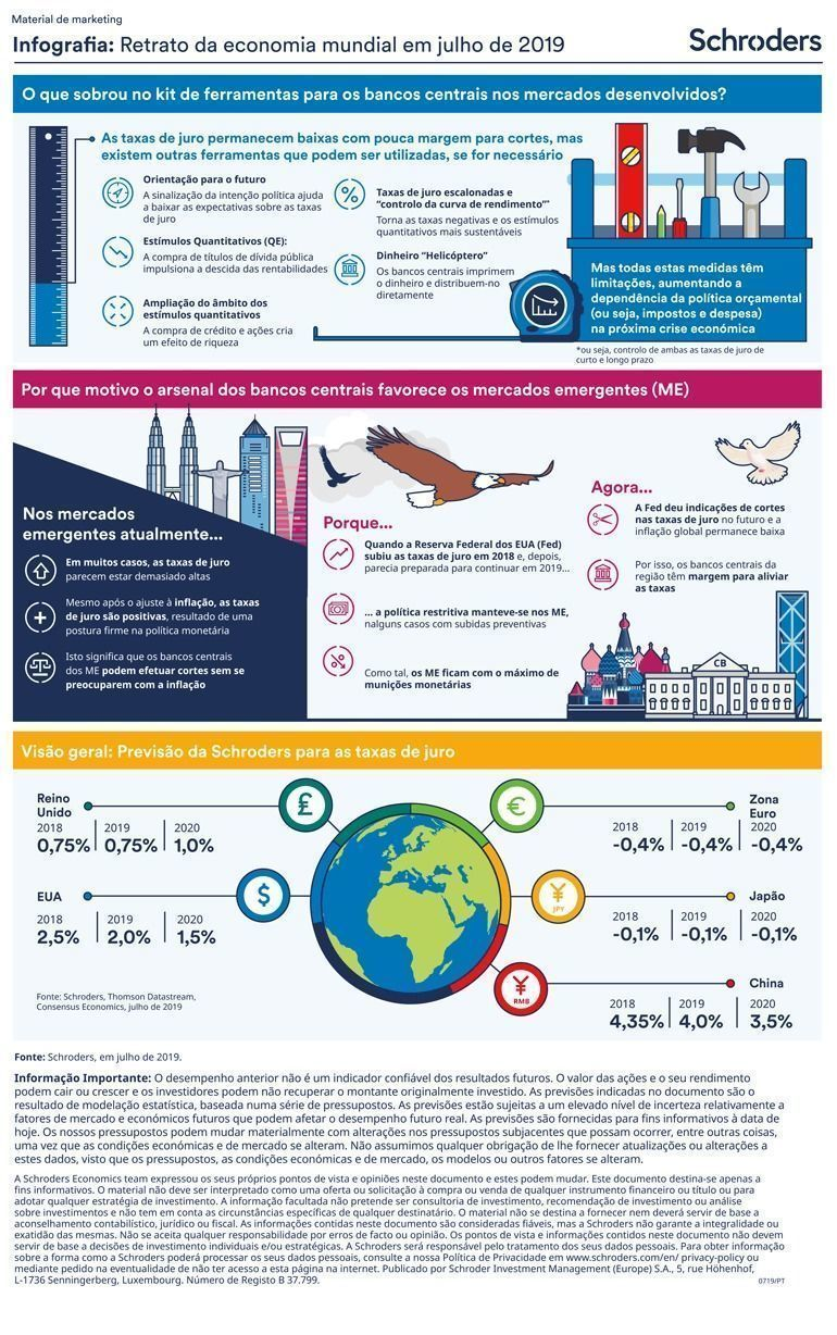 CS1687_July_2019_infographic_1pp_Global_disc_portrt_PT_770px