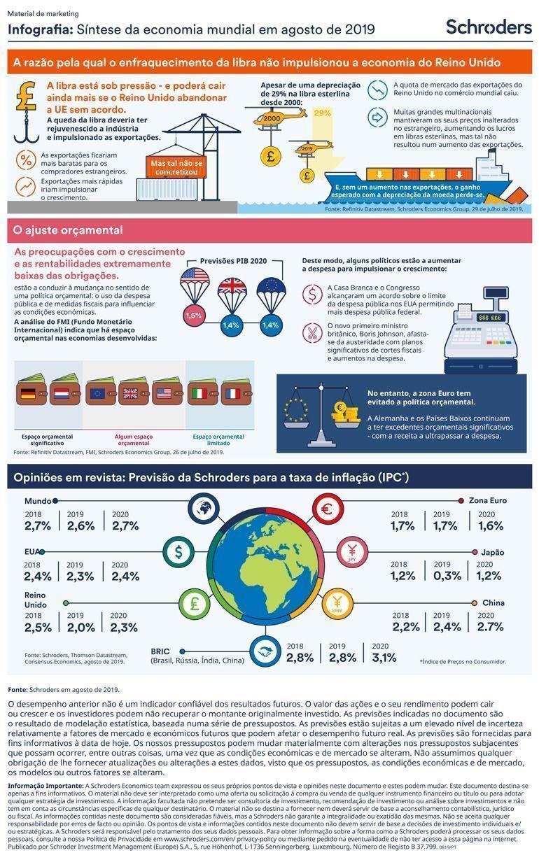 CS1793_August_2019_infographic_1pp_Global_non_disc_portrt_loc
