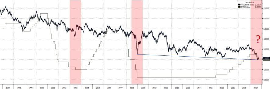 chart_outubro
