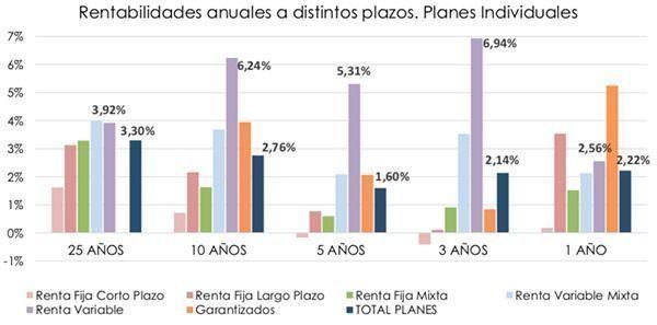 planes_pensiones_RT