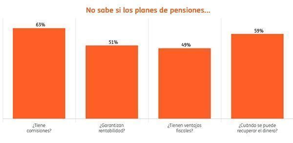 ING_pensiones_1