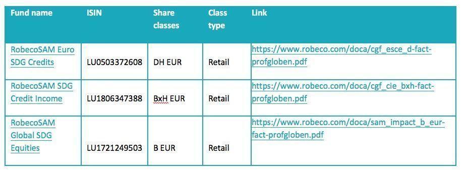 Robeco_graf_1