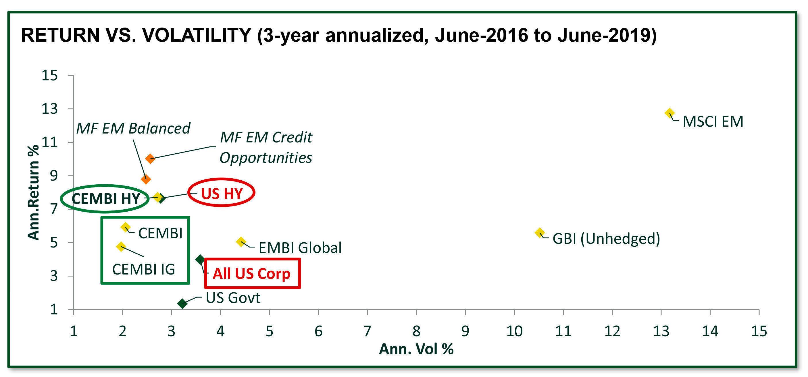 Volatilità, Fenthum