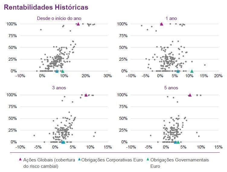 rendibilidades_fundos_de_pens_es_3T_2019