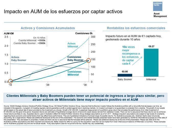 Goldman_graf