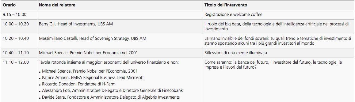 UBS_evento