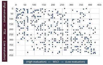 FTSE_MSCI_correlacion