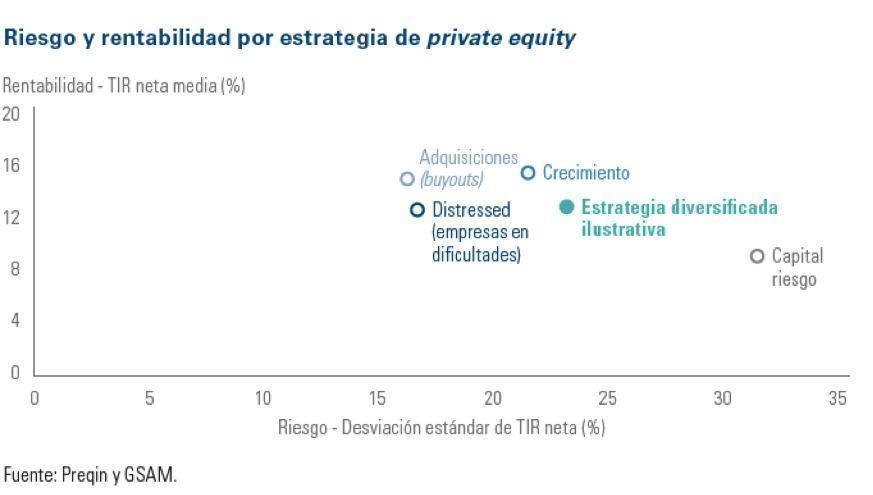 Goldman_graf_2