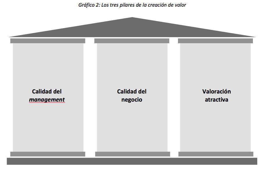 Sin_fuente_Gesconsult_graf_2