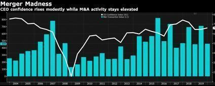 chart_-_monday