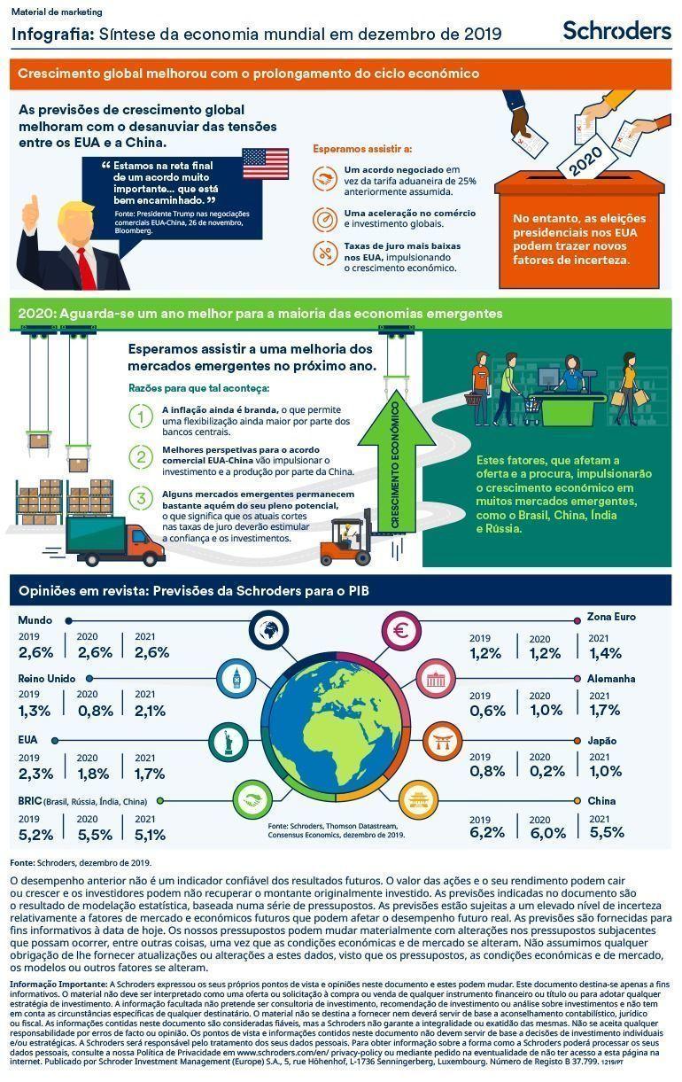 Schroders-Economic-Infographic-PTPT_770px
