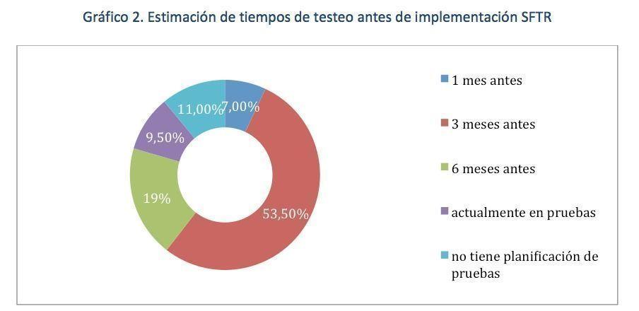 Grafico_2_intermoney