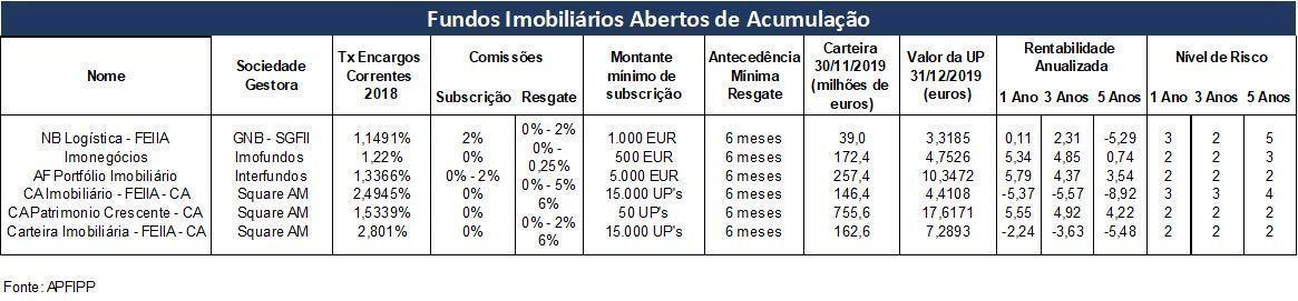 Fundos_Abertos_Acumula__o