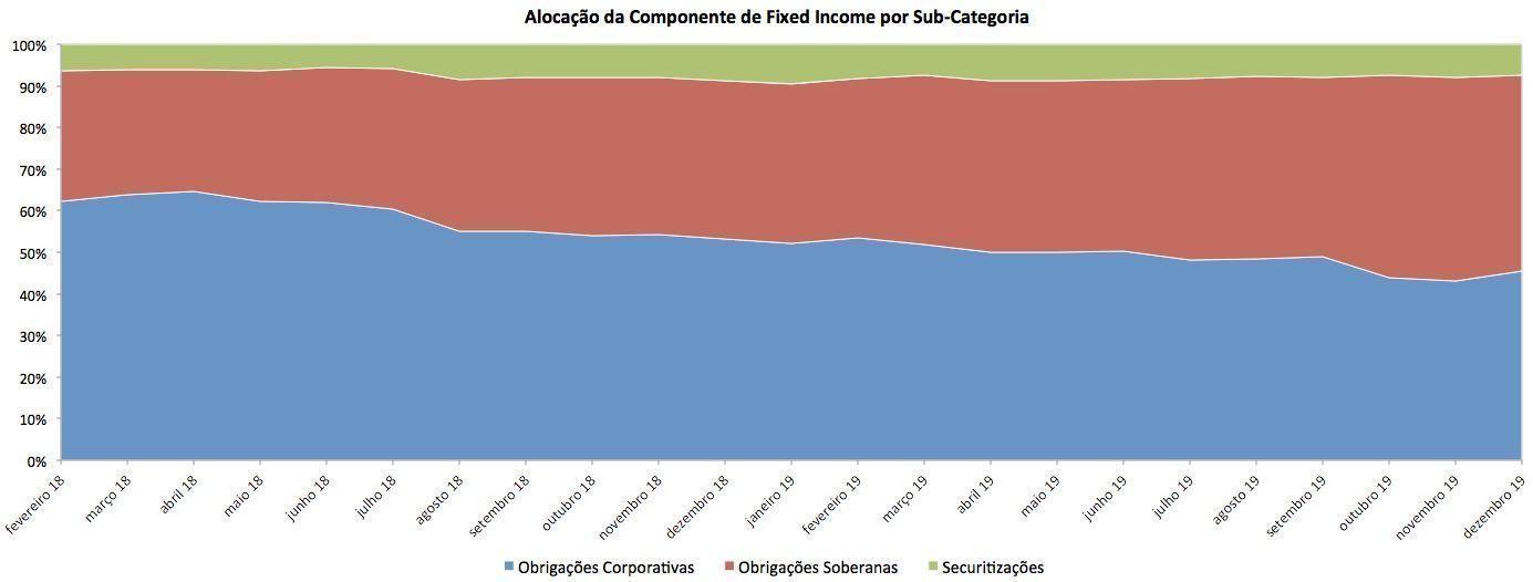 fixed_income