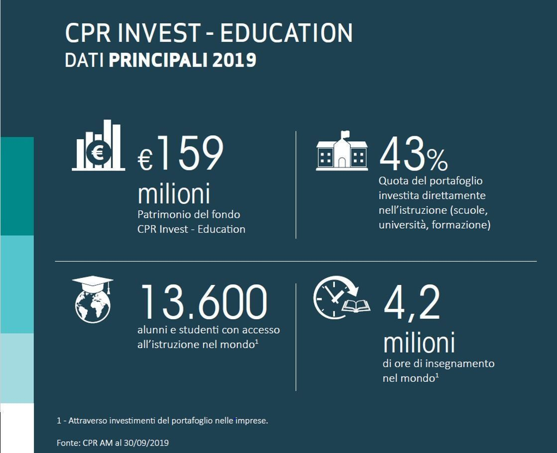 cpr_invest_education